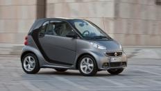 Фото экстерьера Smart ForTwo Coupe